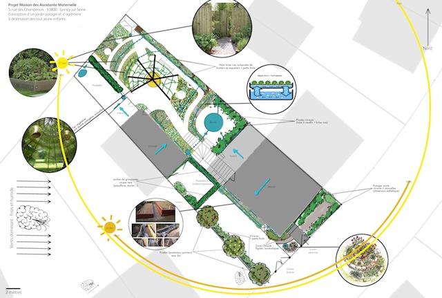 Design en permaculture incluant un systeme d'aquaponie par Fabien Gordon