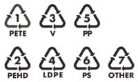 pictogrammes-plastiques