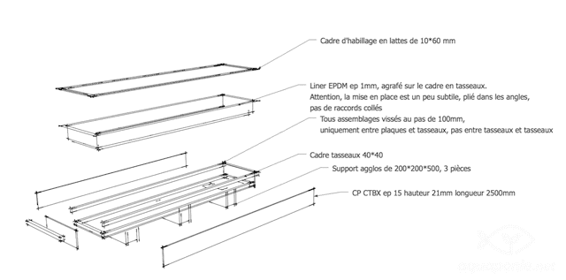 Plan éclaté d'un bac en bois pour la culture aquaponique